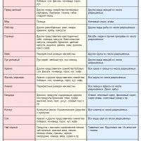 анализ результаты иммунохелс, анализ ImmunoHealth